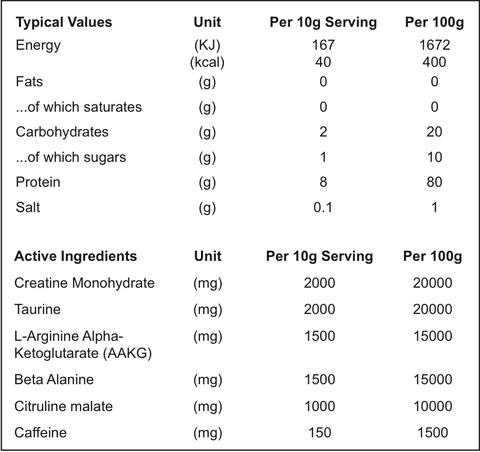Vegan Pre Workout Pineapple Flavour Nutritional Table
