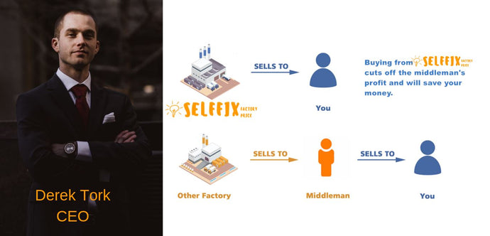 The Selffix Story - Factory Price