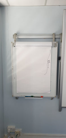 Wall mounted flipchart pad, projector screen and whiteboard