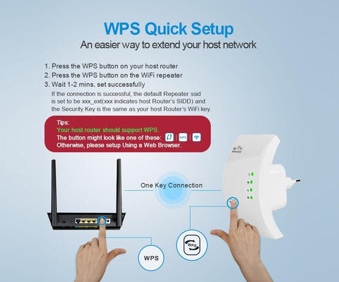 Wireless Wifi Repeater Extender