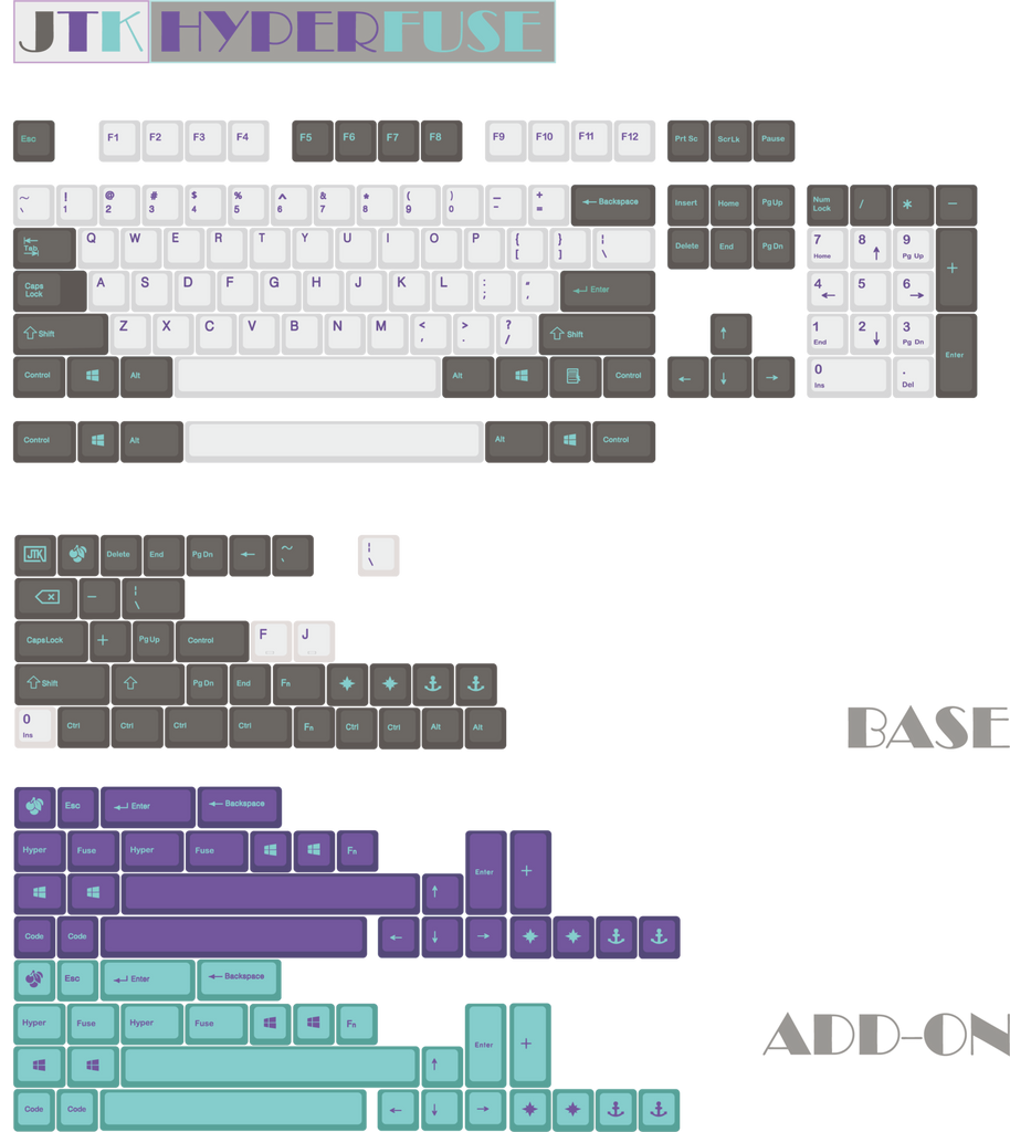JTK Hyperfuse Full Kit