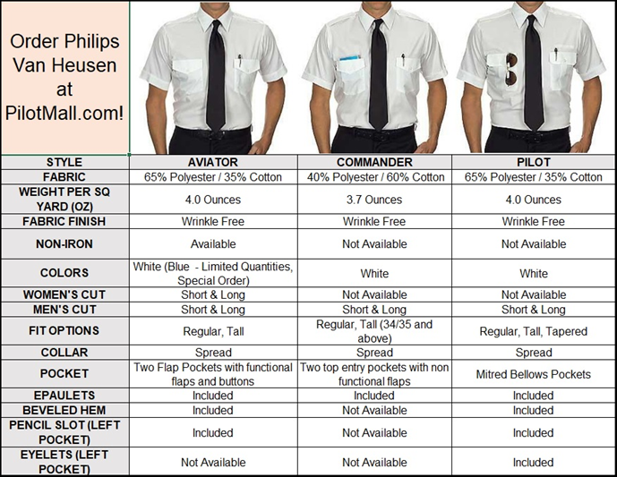 b307bbabef What are the differences between Philips Van Heusen Pilot Shirts ...