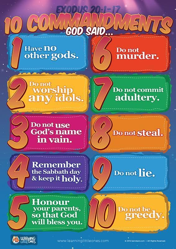 bd02-Ten Commandments A2 Poster-Davis, Ben R