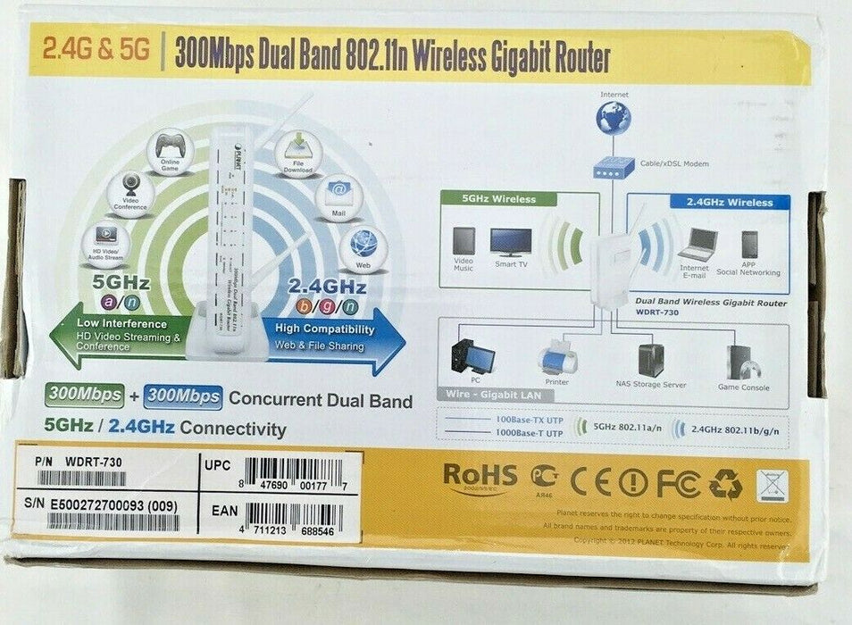 Planet WDRT-730 Wirelss Gigabit Router 300Mbps Dual Band 802.11n 2.4G & 5G