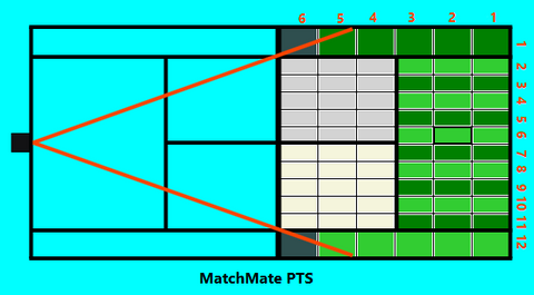 Match Mate PTS Court Architecture