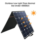 Portable Solar Panel Charger 100W