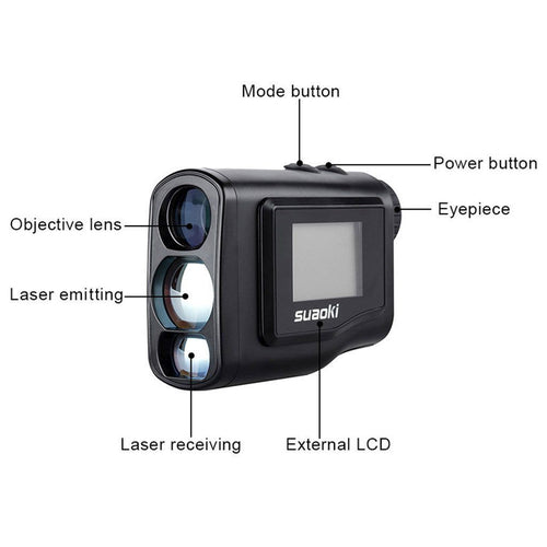 600M Digital Laser Rangefinder Scope