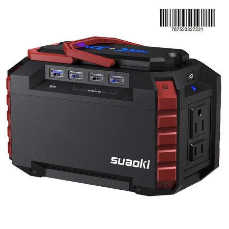 Solar Powered Battery Charger 18W