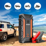 Car Battery Jump Starter CJS02 1000A Peak