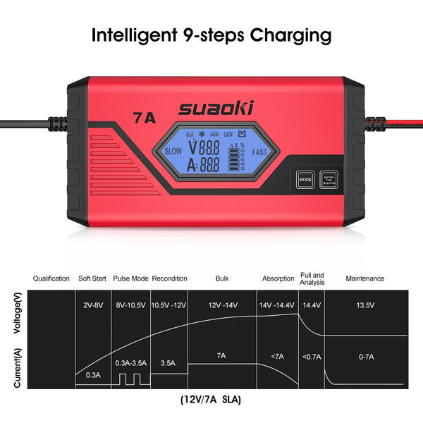 ICS7+ 12V Battery Charger
