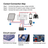 Solar Charge Controller 20A