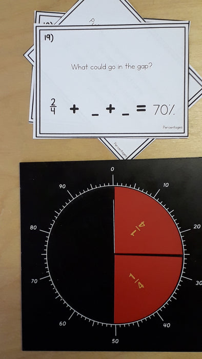 Converting Fractions to Percentages Task Cards - montessorikiwi