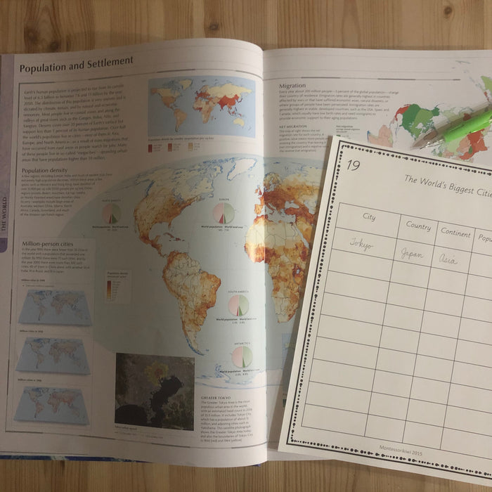 Cultural and Physical Geography Research Projects for 6 - 9 year olds - montessorikiwi