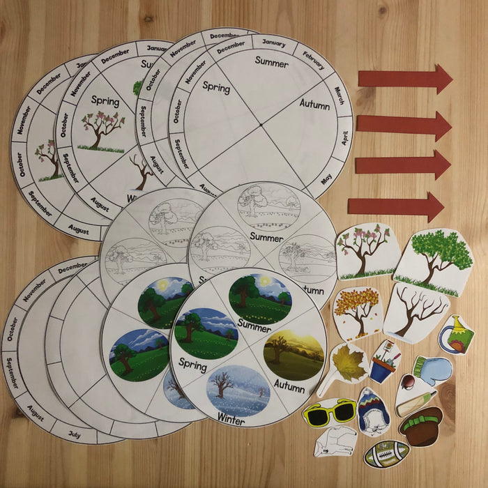 Southern Hemisphere Seasonal Wheel - montessorikiwi