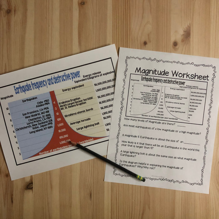 Earthquake Lesson Plans - montessorikiwi