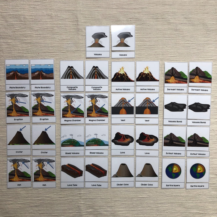 Volcano Vocabulary Cards - montessorikiwi