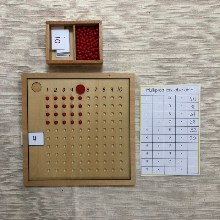 Multiplication Tables - montessorikiwi