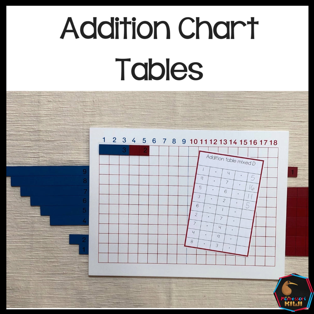 Addition Tables - montessorikiwi