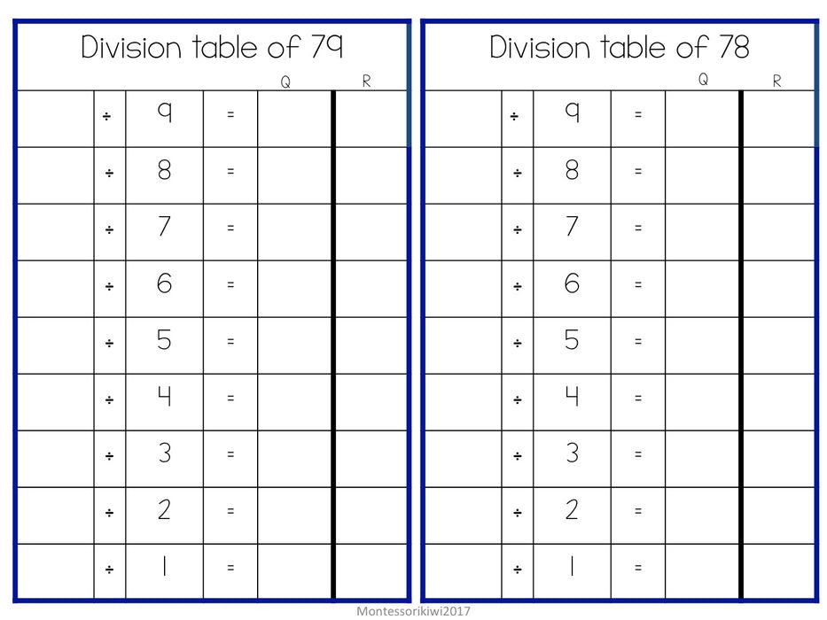 Division Chart Tables - montessorikiwi