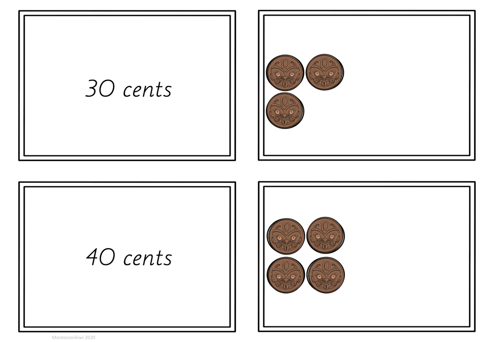 New Zealand Money Level 1: Skip counting in 2s, 5s and 10s - montessorikiwi