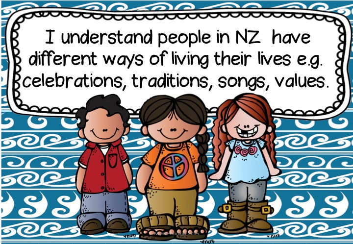 New Zealand Social Studies Child Friendly Achievement Objectives - montessorikiwi