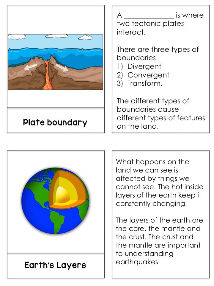 Earthquake worksheets for elementary students