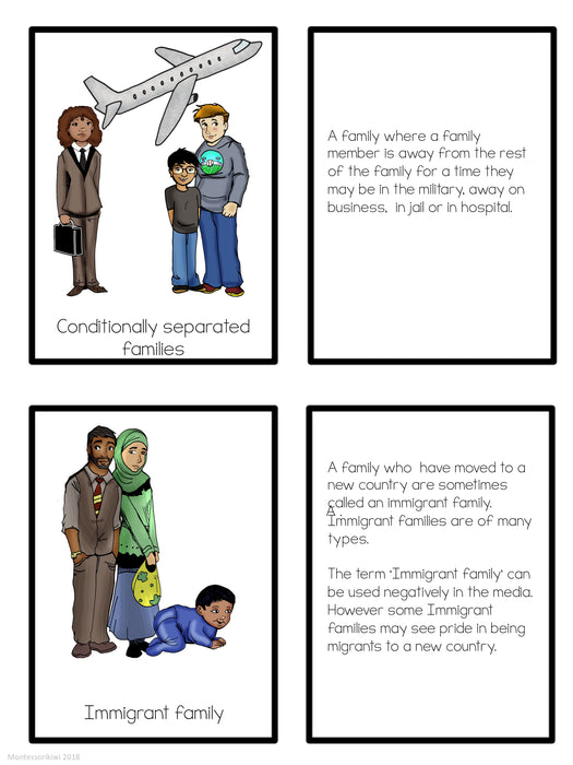 Family types matching cards - montessorikiwi