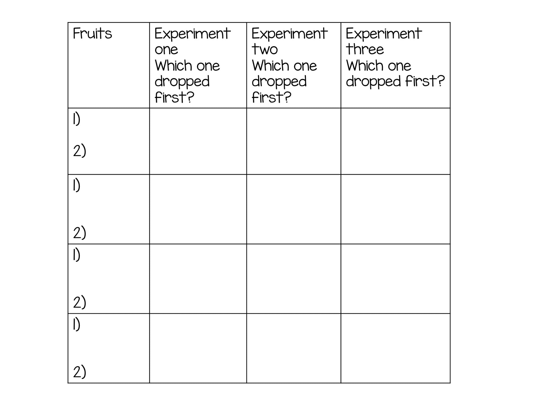 Fruit experiment freebie - montessorikiwi