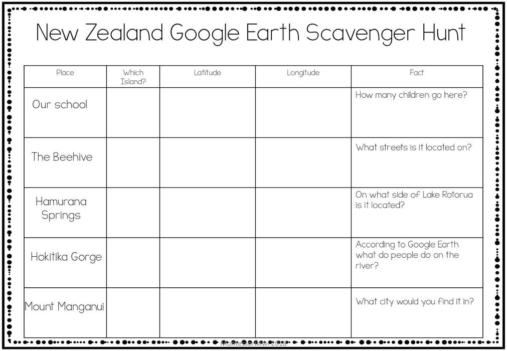 New Zealand Scavenger Hunt works with Google Classroom™ - montessorikiwi