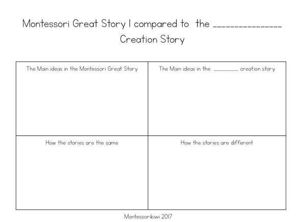 Creation Story Hand out
