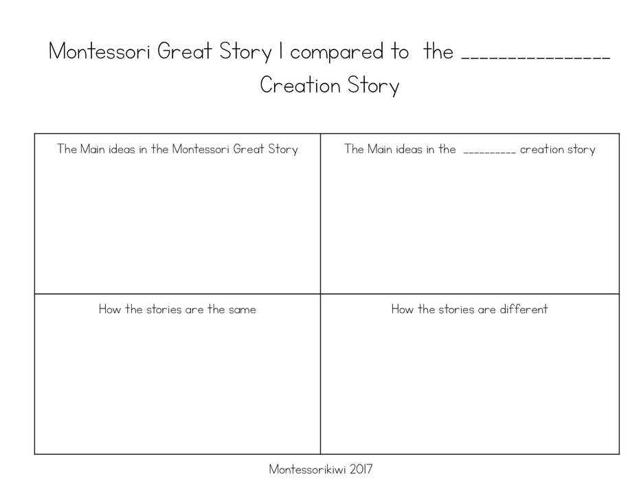 Creation Story Hand out - montessorikiwi