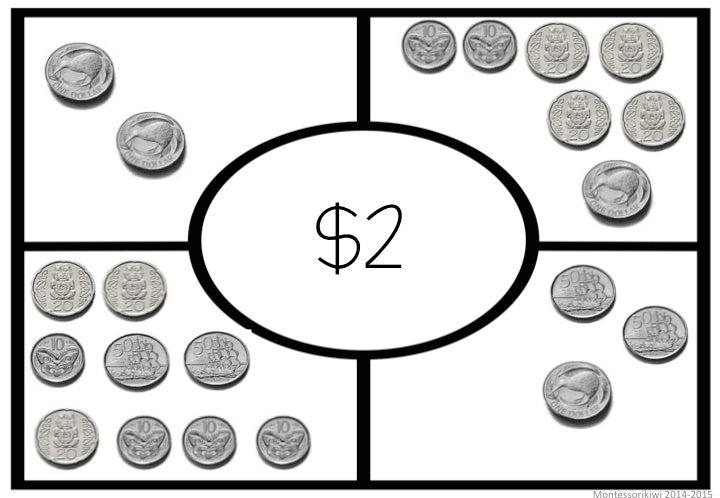 New Zealand Money LEVEL 1:  combinations of amounts $1, $2, $5 - montessorikiwi