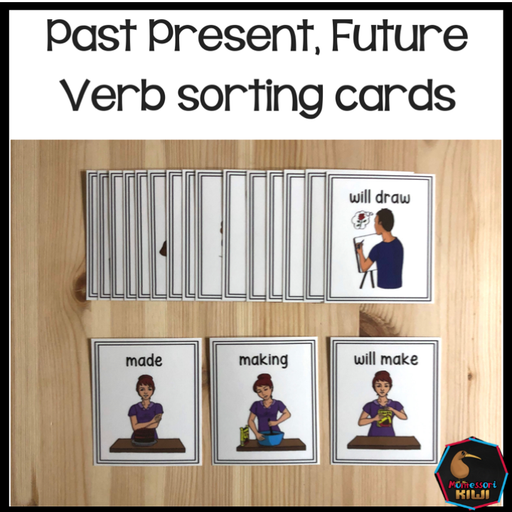 Past, Present, Future Verbs - montessorikiwi