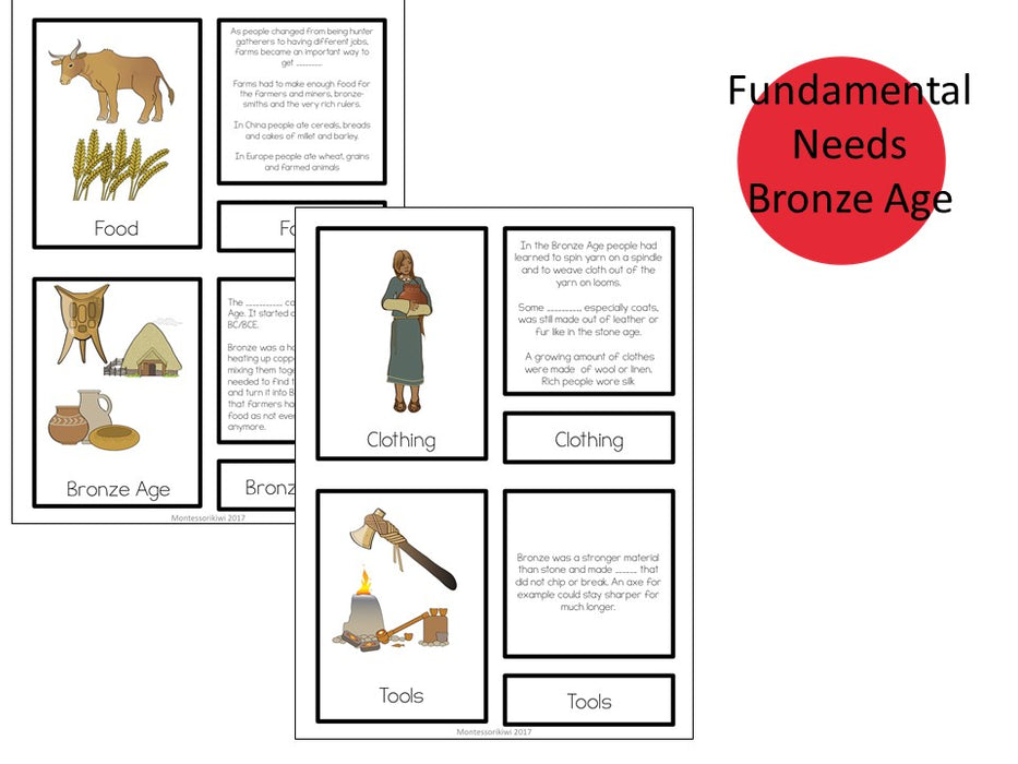 Fundamental needs bundle - montessorikiwi