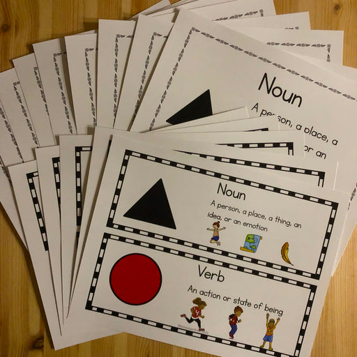 Montessori Grammar Parts of Speech Posters - montessorikiwi