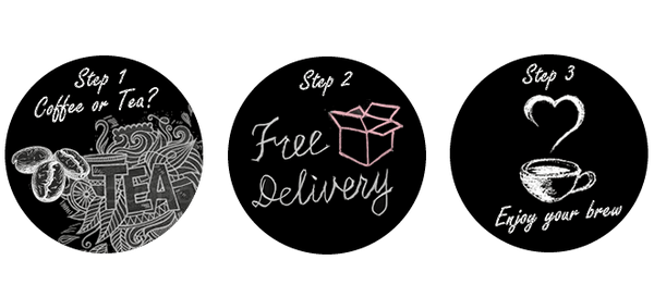 NZ coffee subscription box How it works. Step 1, coffee or tea. Step 2, free delivery, step 3 enjoy your brew.  Bean and Leaf