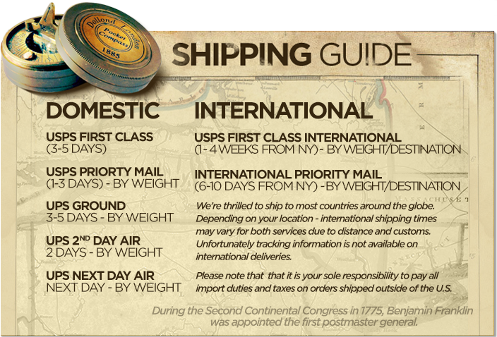 Shipping Guide at History Gear