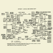 The ARPANET
