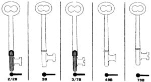 ILCO Bit Key and Skeleton Key Assortment