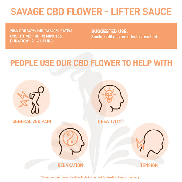 Savage CBD Flower - Lifter Sauce