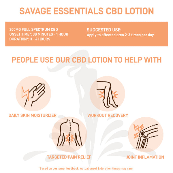 Savage Essentials CBD Lotion