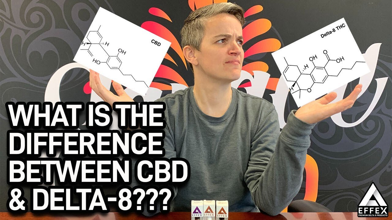 What is the difference between CBD & Delta 8 - By Delta Effex