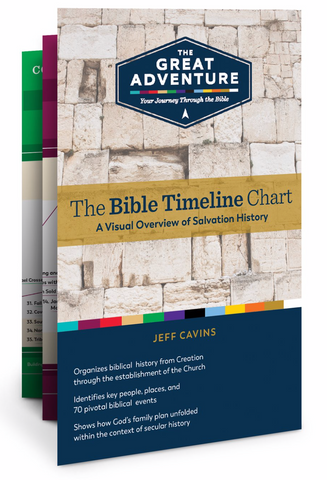 The Great Adventure - The Bible Timeline Chart, A visual Overview of Salvation History