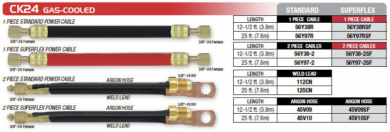 24 Series TIG Torch Cables