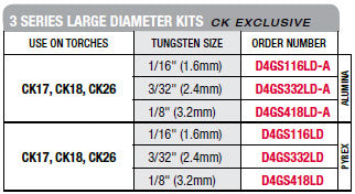 CK Worldwide - Large Diameter Gas Saver Kit - 3 Series