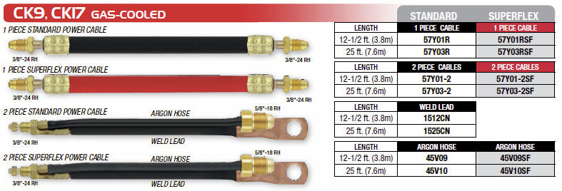 CK Worldwide CK9, CK17 Cables and hoses