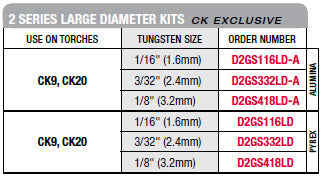 2 Series Large Diameter Gas Saver kit