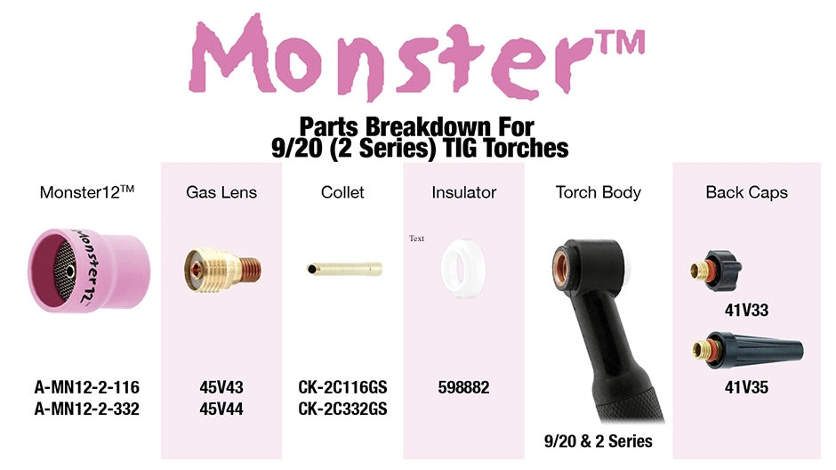 Monster Cup Parts Breakdown 2 series