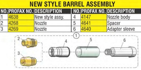 Profax 4638 Assembly Parts