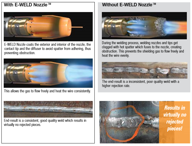 Walter E-Nozzle System Product Info